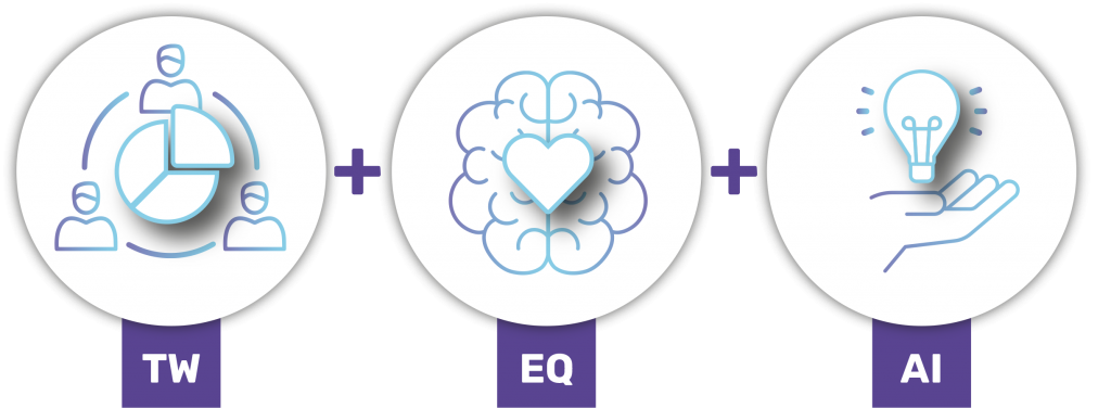 teamwork + emotional intelligence + artificial intelligence